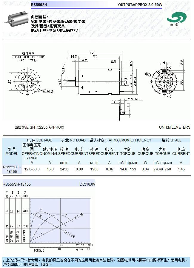 RS555SH.jpg