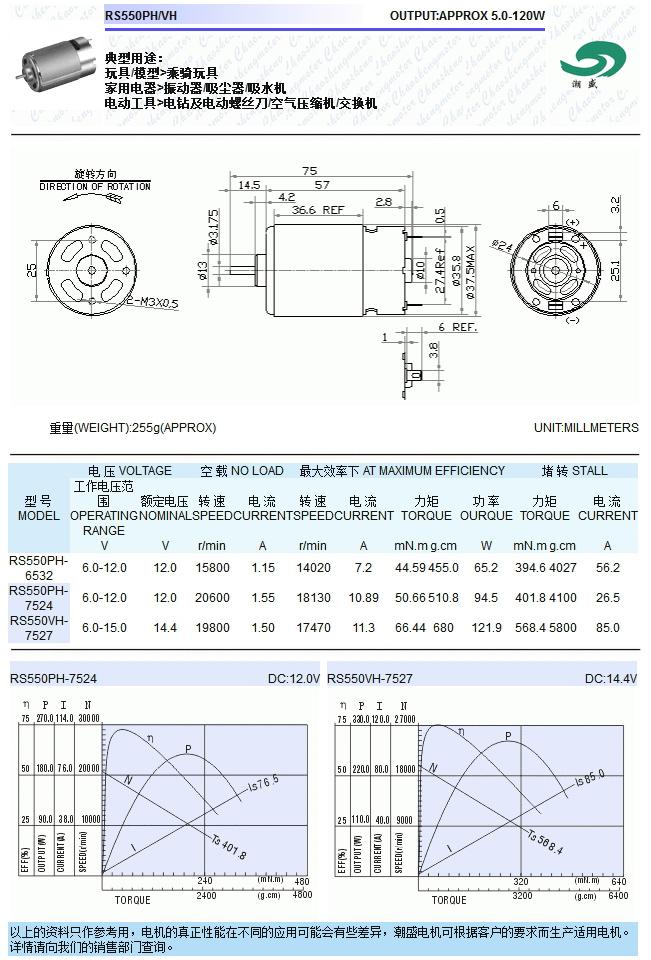 RS550PH~VH.jpg